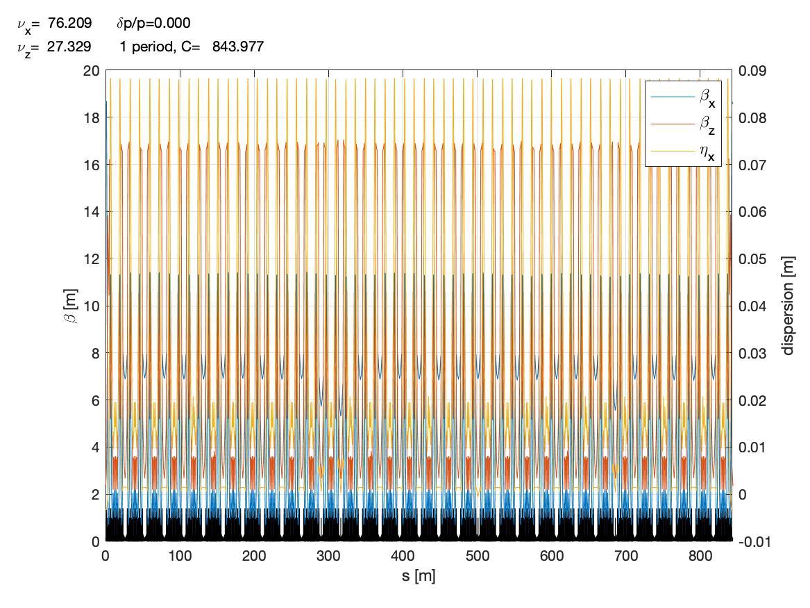 optics/sr/S28F_all_BM/S28F_all_BM.jpg