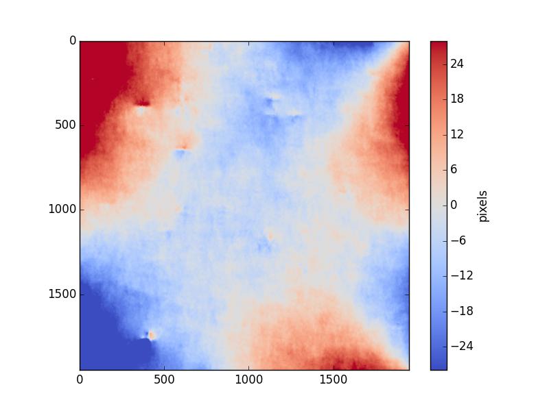 swarp/output/det_dist/figures/2D_disto_h_FC.png