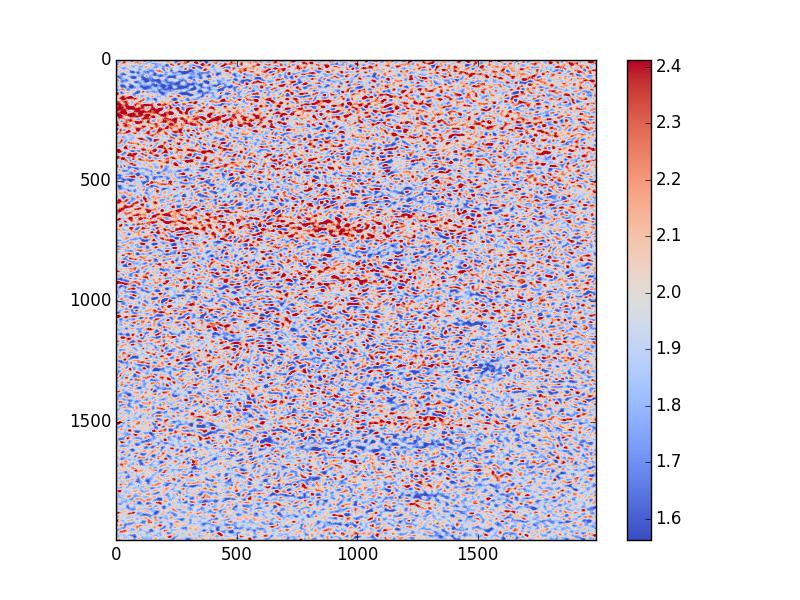swarp/output/figures/img2_after_undistort.png