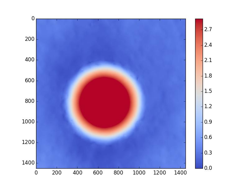 swarp/output/figures/2D.png