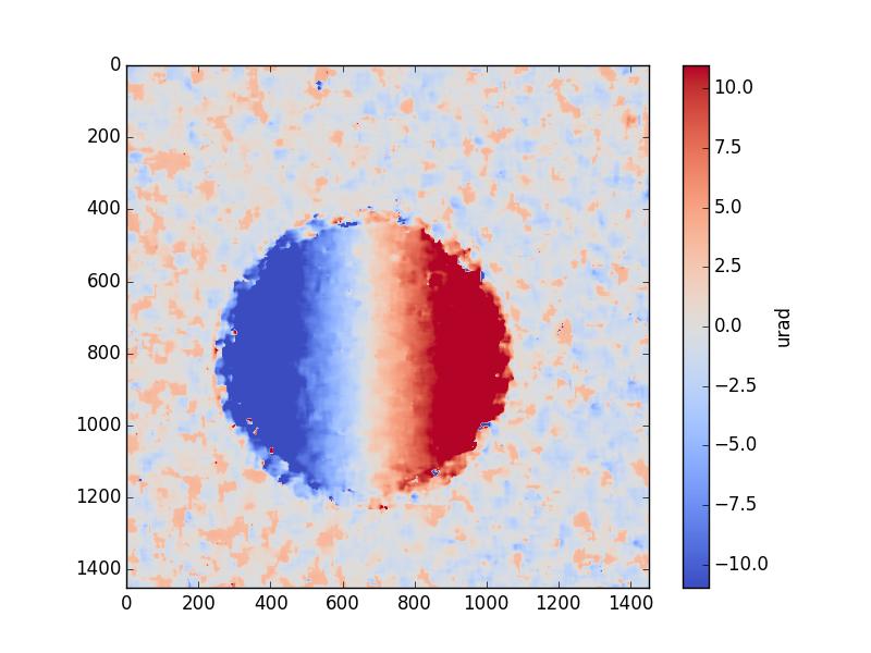 swarp/output/figures/speck_dis_h_image1.edf_image2.edf.png