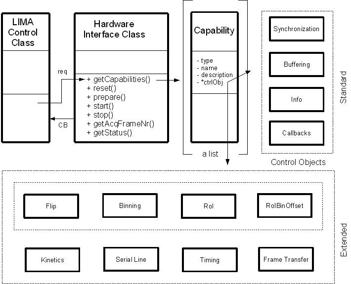 docs/specification/HW_img.jpg